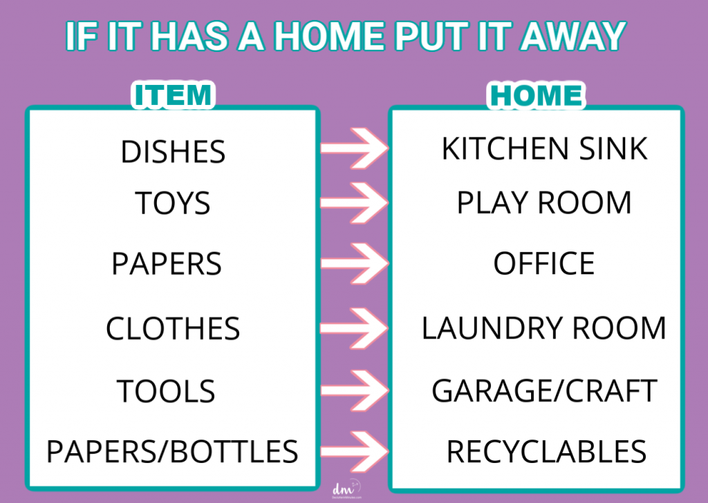 PUT THINGS AWAY INFOGRAPHIC